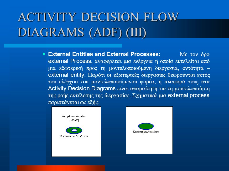 ACTIVITY DECISION FLOW DIAGRAMS (ADF) (III)