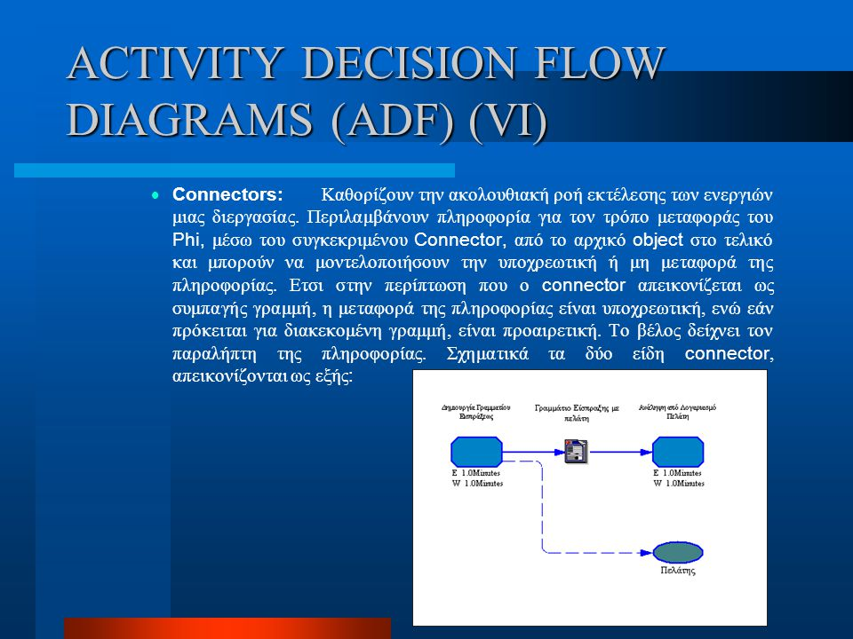 ACTIVITY DECISION FLOW DIAGRAMS (ADF) (VI)