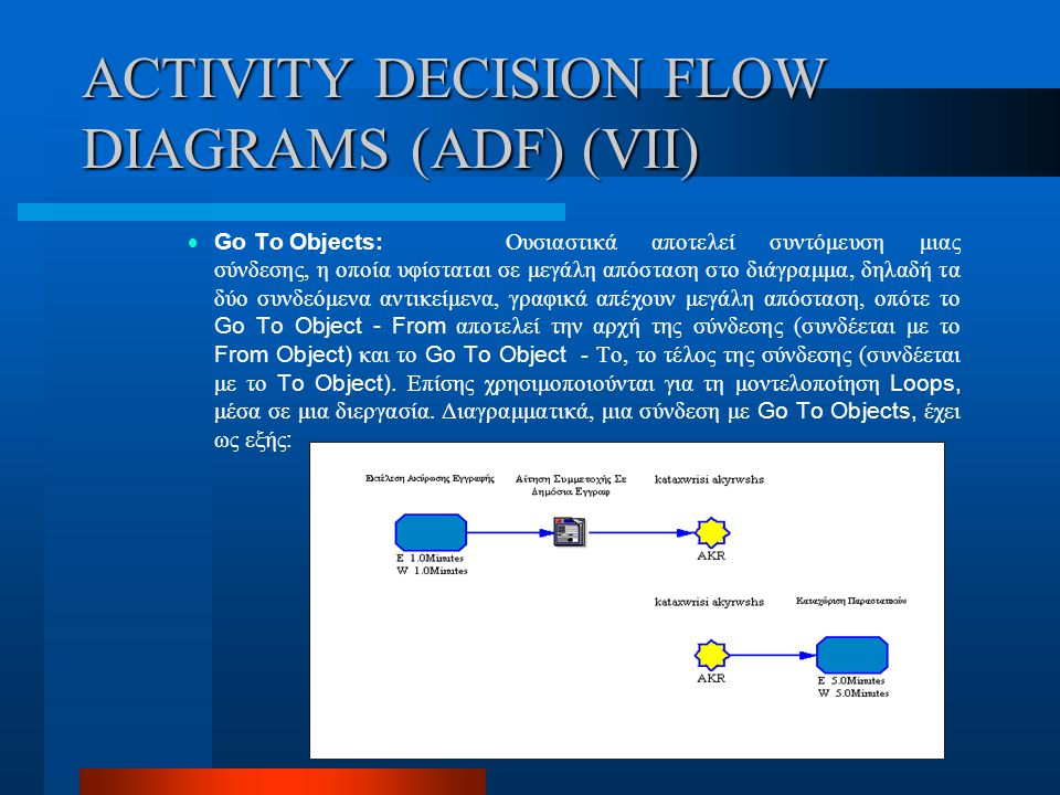 ACTIVITY DECISION FLOW DIAGRAMS (ADF) (VII)