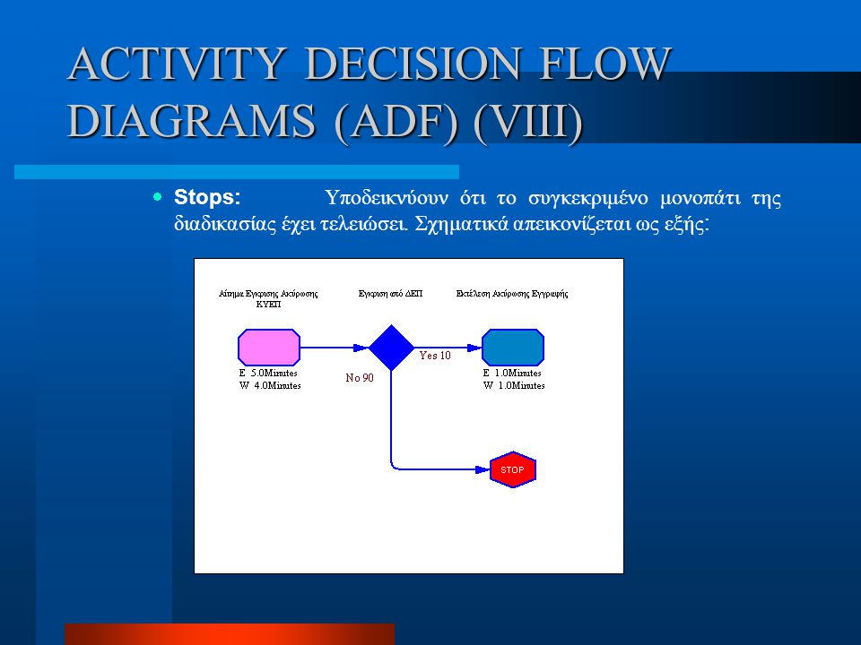 ACTIVITY DECISION FLOW DIAGRAMS (ADF) (VIII)