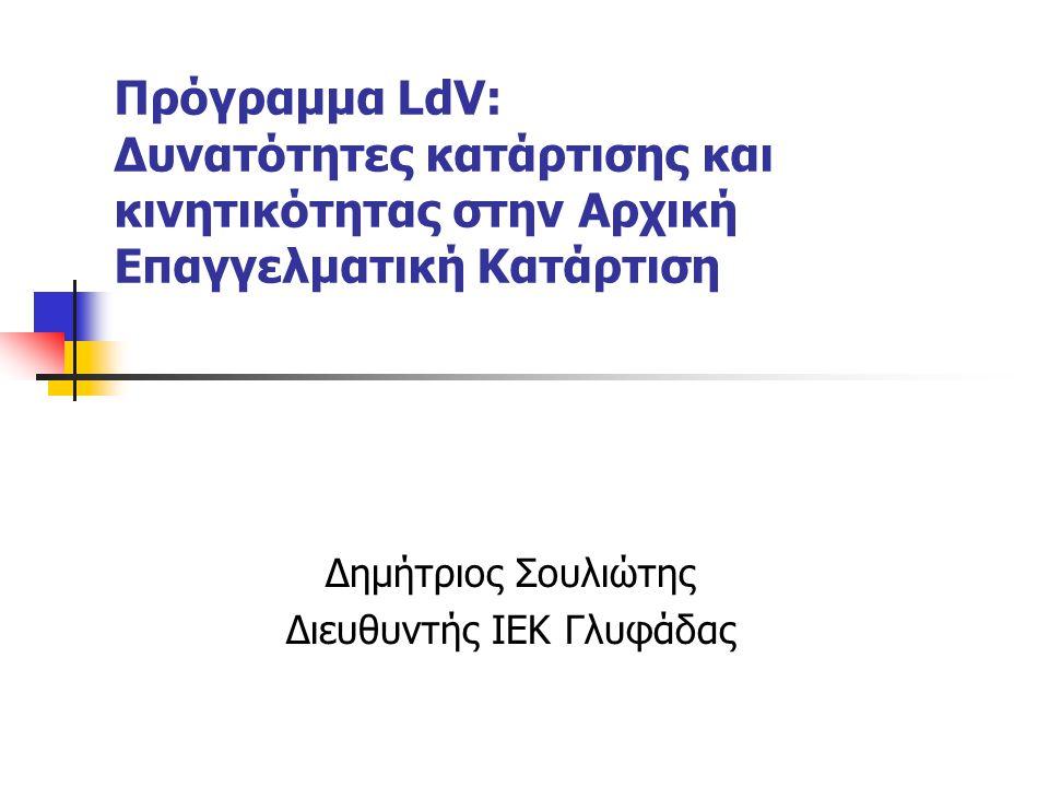 Δημήτριος Σουλιώτης Διευθυντής ΙΕΚ Γλυφάδας