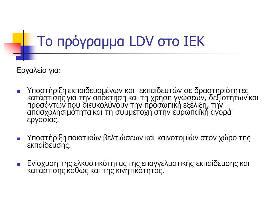 Το πρόγραμμα LDV στο ΙΕΚ