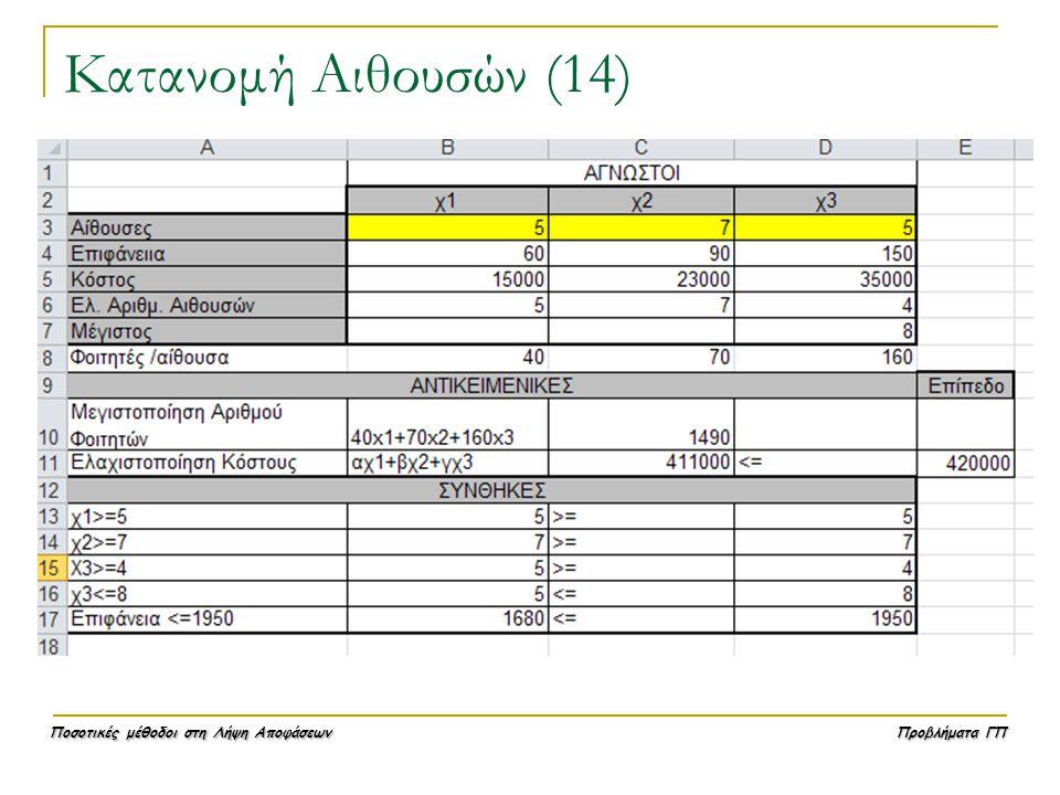 Κατανομή Αιθουσών (14)