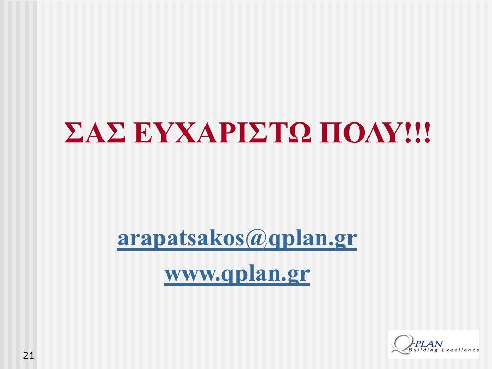 ΣΑΣ ΕΥΧΑΡΙΣΤΩ ΠΟΛΥ!!! arapatsakos@qplan.gr www.qplan.gr