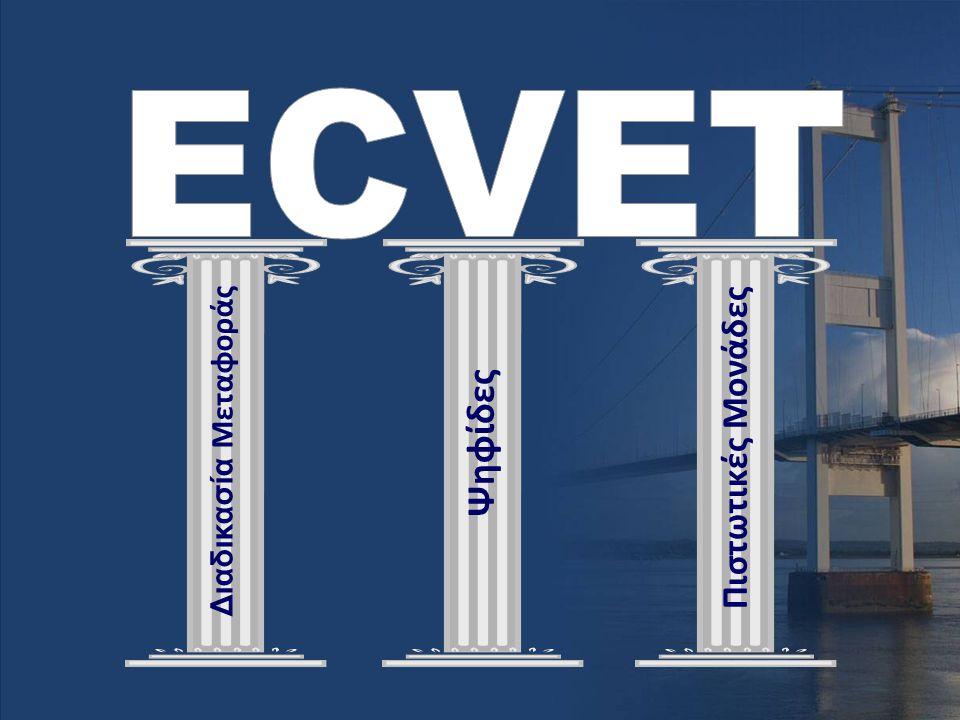 ECVET Ψηφίδες Πιστωτικές Μονάδες Διαδικασία Μεταφοράς