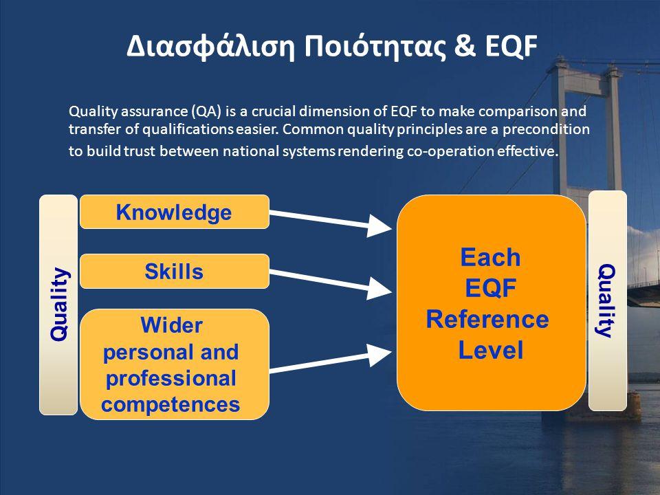 Διασφάλιση Ποιότητας & EQF