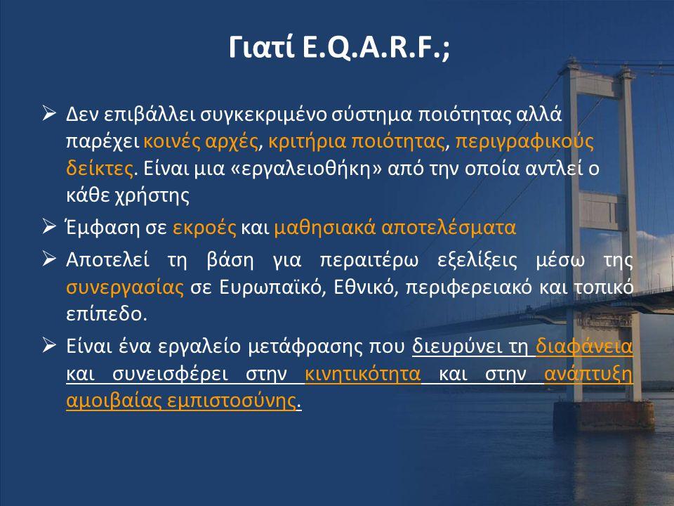 Γιατί E.Q.A.R.F.;