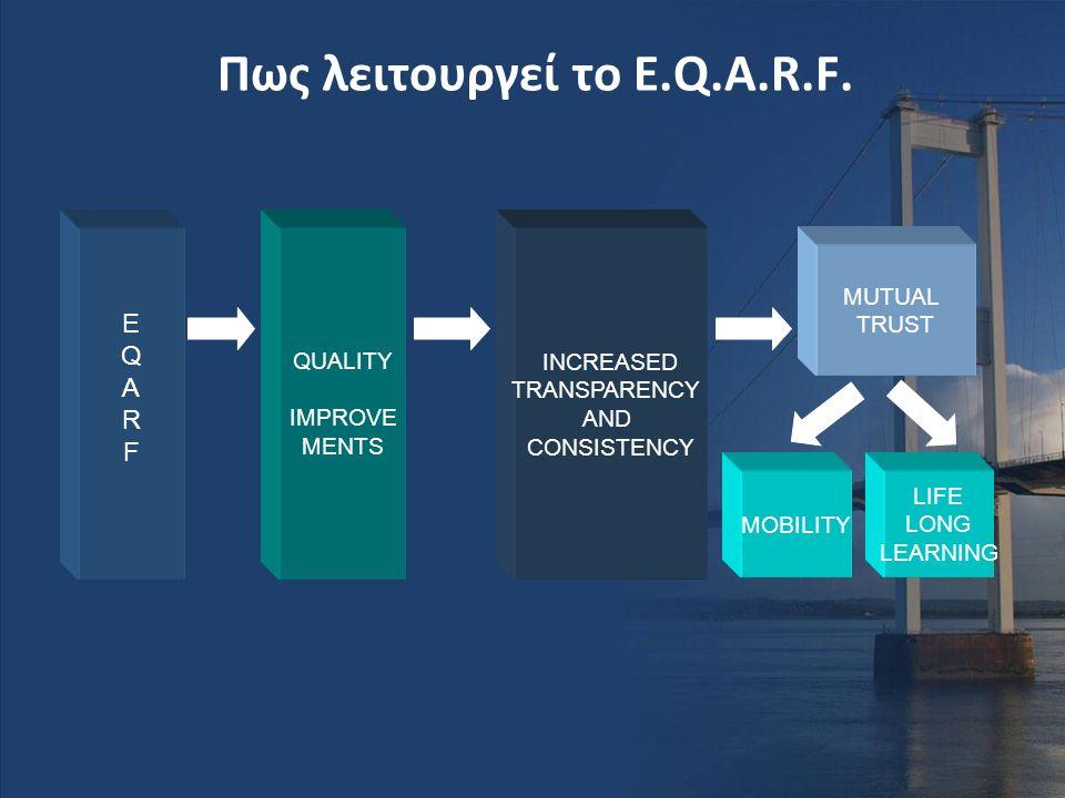 Πως λειτουργεί το E.Q.A.R.F.