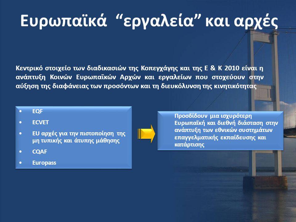 Ευρωπαϊκά εργαλεία και αρχές