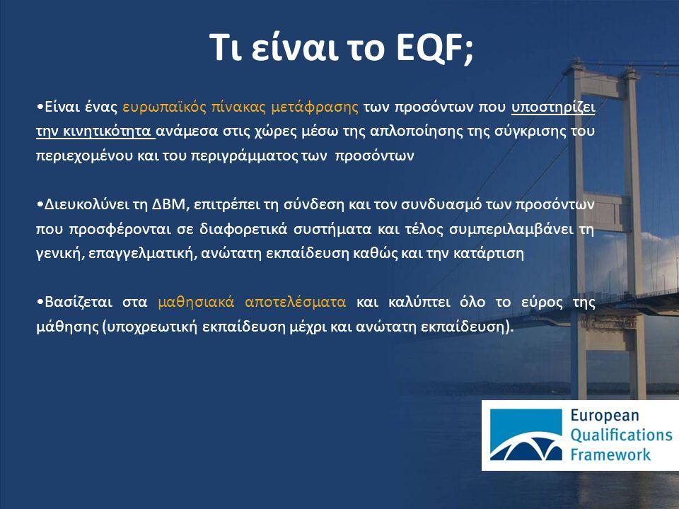 Τι είναι το EQF;