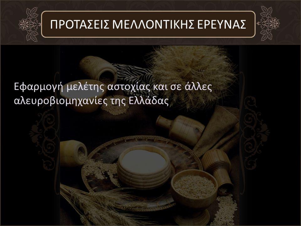 ΠΡΟΤΑΣΕΙΣ ΜΕΛΛΟΝΤΙΚΗΣ ΕΡΕΥΝΑΣ