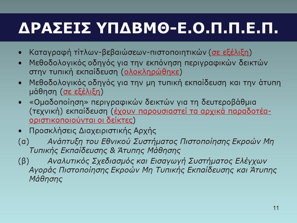 ΔΡΑΣΕΙΣ ΥΠΔΒΜΘ-Ε.Ο.Π.Π.Ε.Π.
