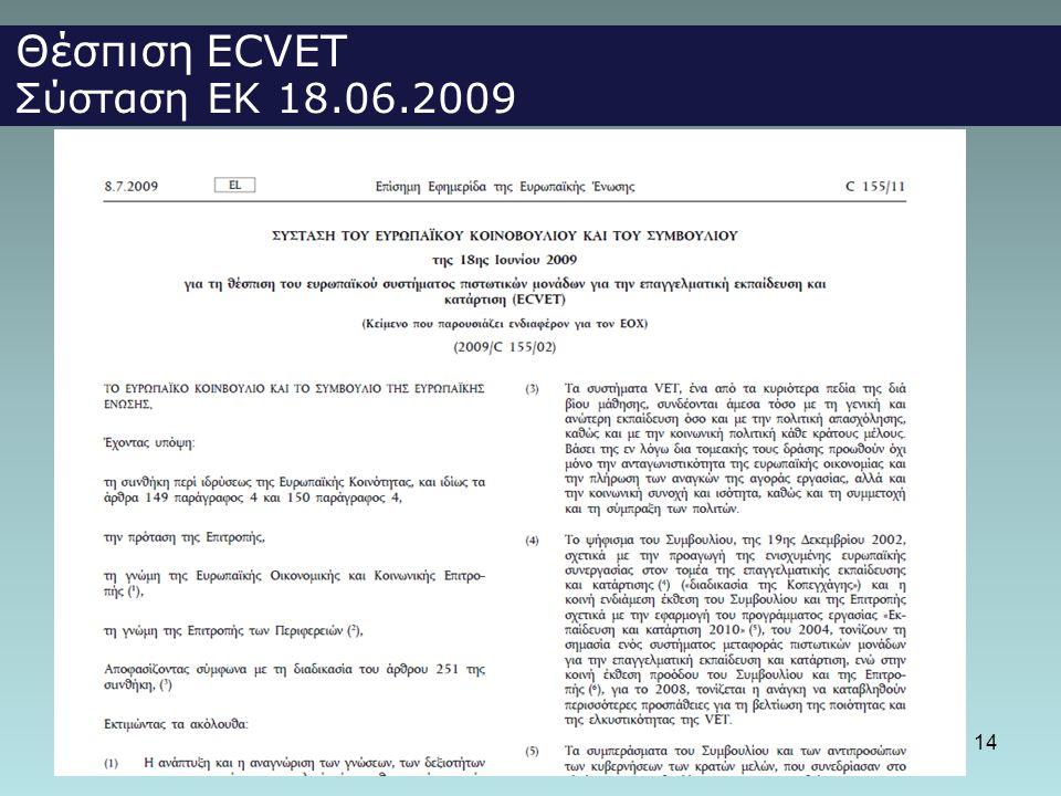 Θέσπιση ECVET Σύσταση ΕΚ 18.06.2009