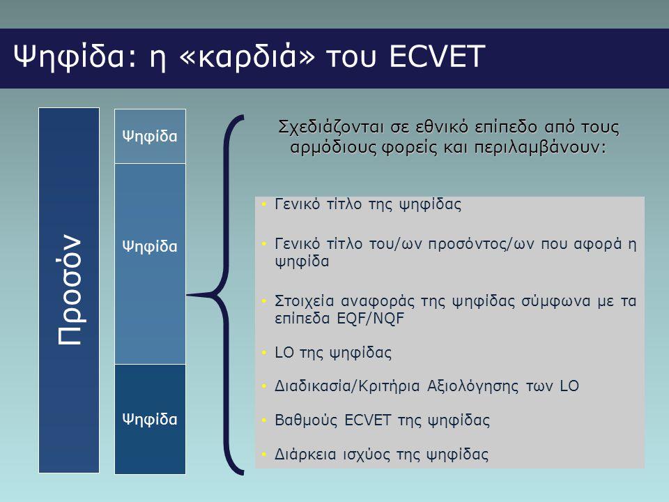 Ψηφίδα: η «καρδιά» του ECVET