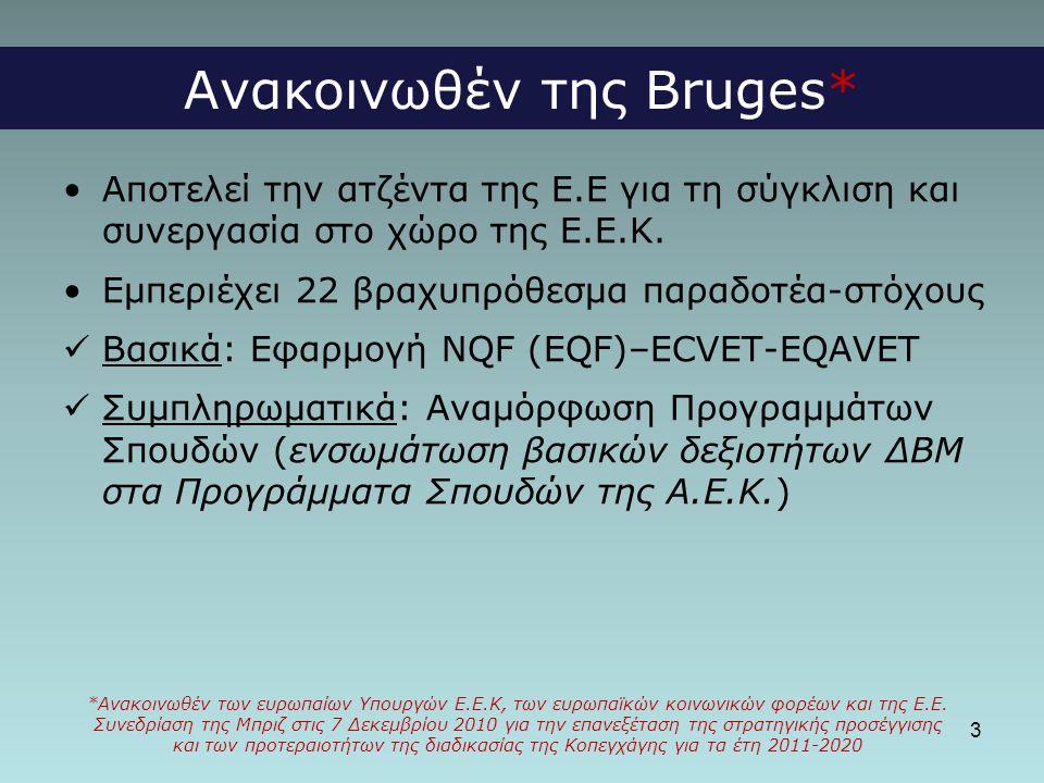 Ανακοινωθέν της Bruges*