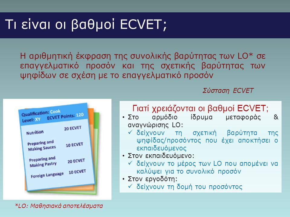 Τι είναι οι βαθμοί ECVET;
