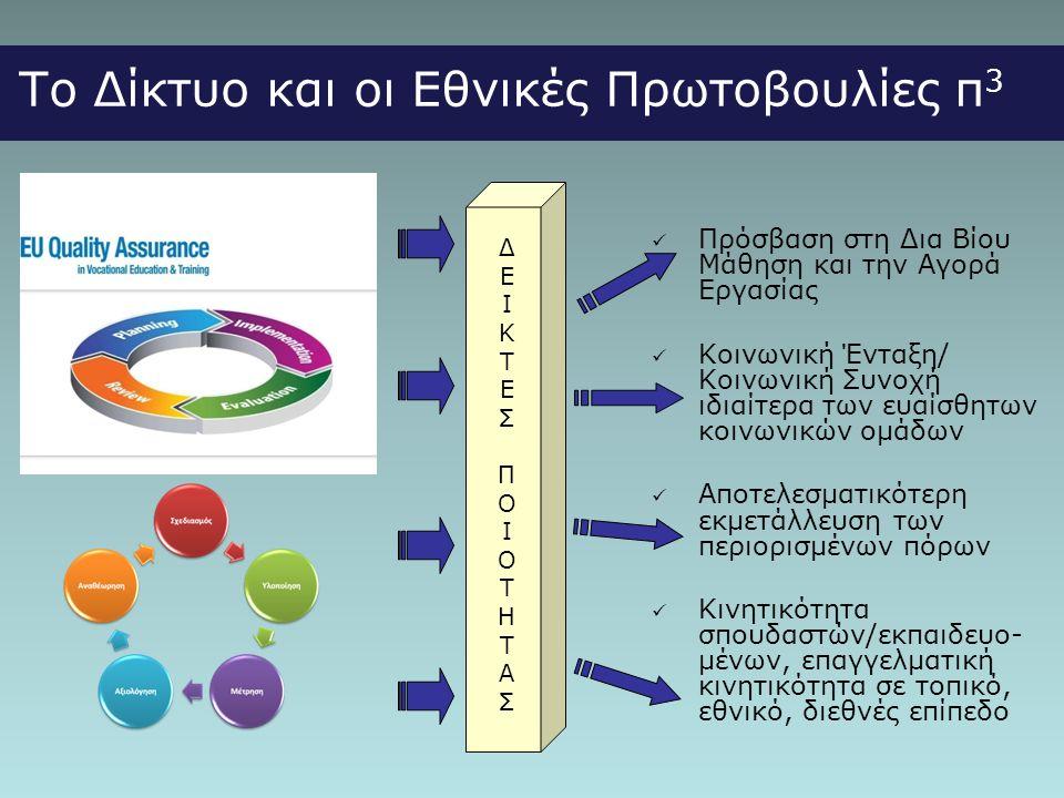 Το Δίκτυο και οι Εθνικές Πρωτοβουλίες π3