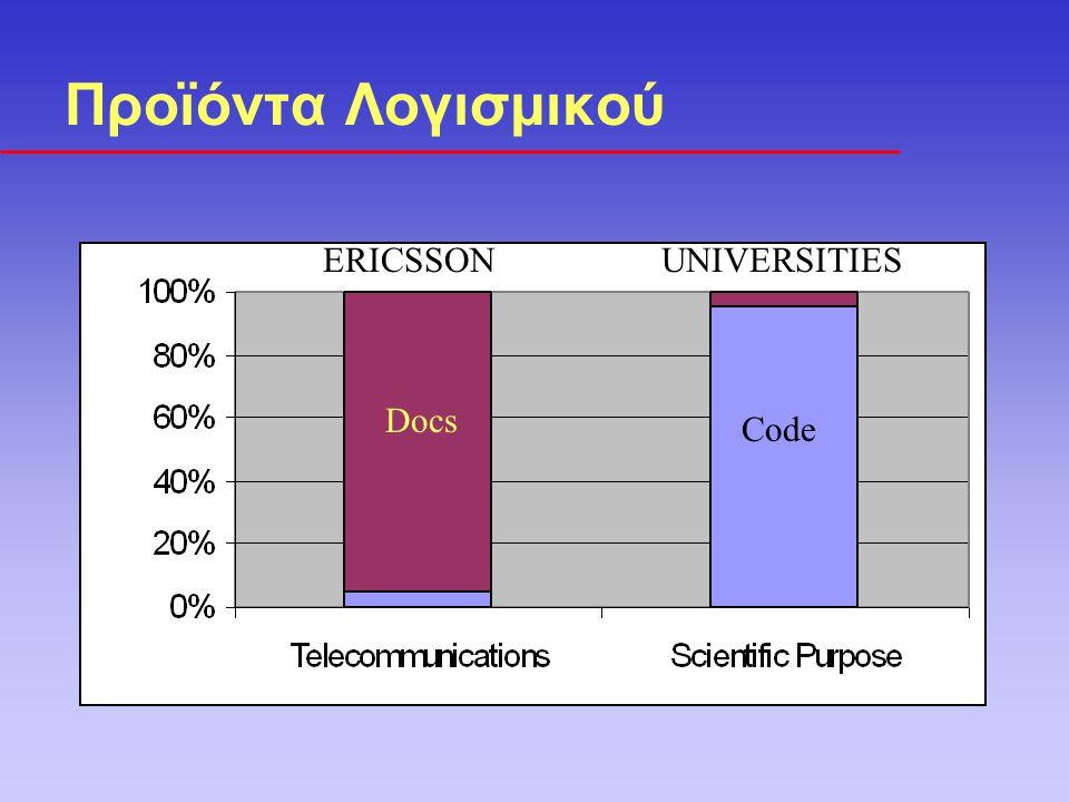 Προϊόντα Λογισμικού ERICSSON UNIVERSITIES Docs Code