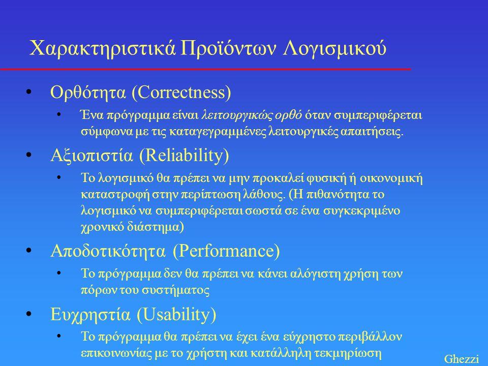 Χαρακτηριστικά Προϊόντων Λογισμικού