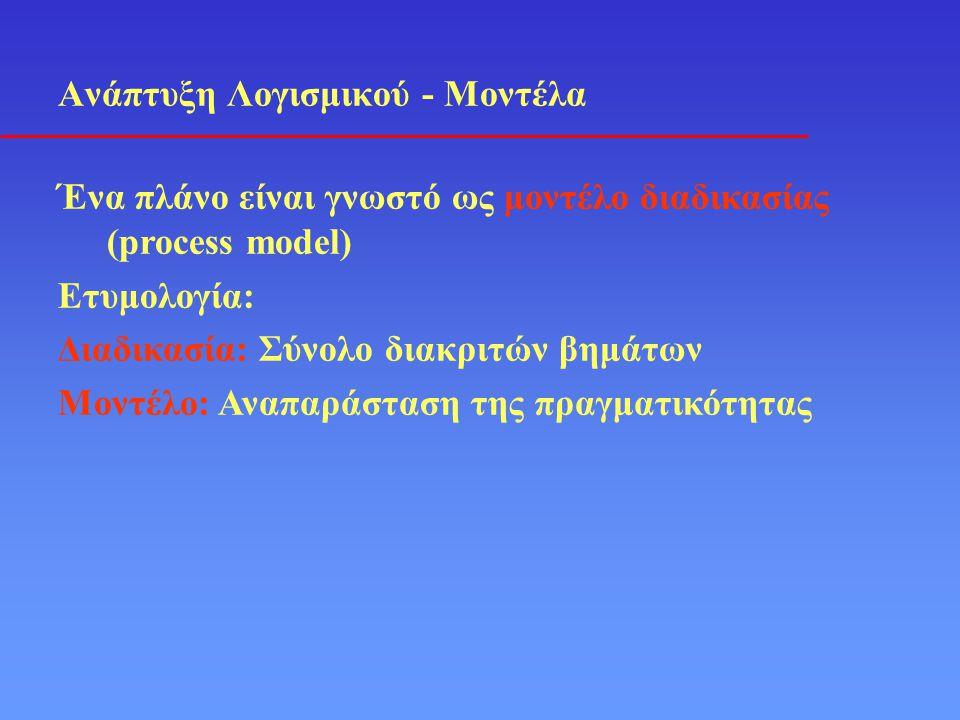 Ανάπτυξη Λογισμικού - Μοντέλα
