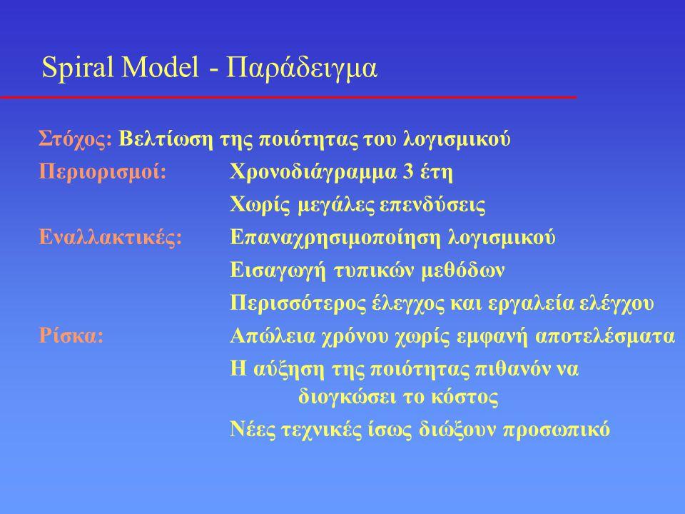 Spiral Model - Παράδειγμα