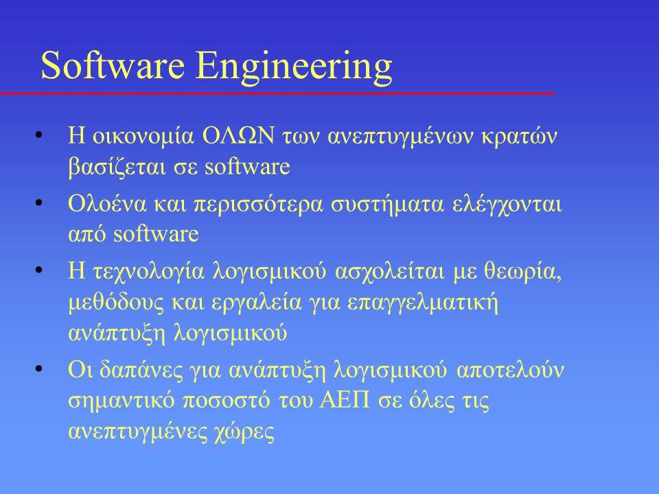 Software Engineering Η οικονομία ΟΛΩΝ των ανεπτυγμένων κρατών βασίζεται σε software. Ολοένα και περισσότερα συστήματα ελέγχονται από software.