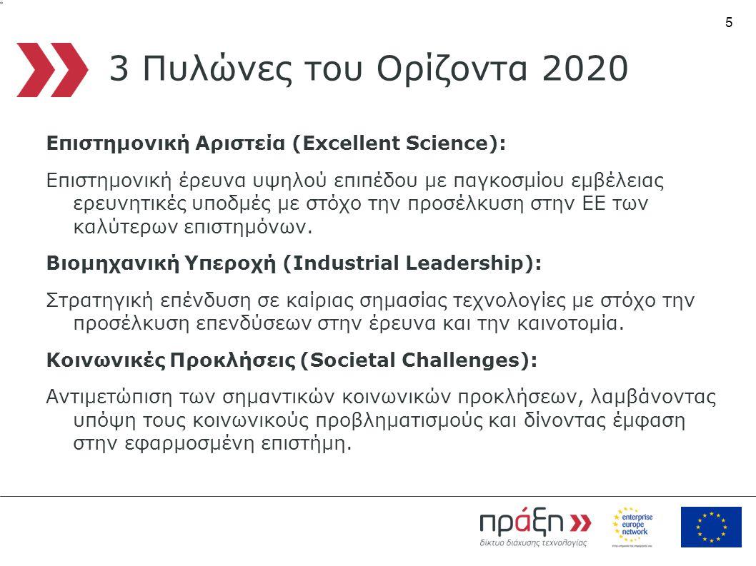 3 Πυλώνες του Ορίζοντα 2020 Επιστημονική Αριστεία (Εxcellent Science):