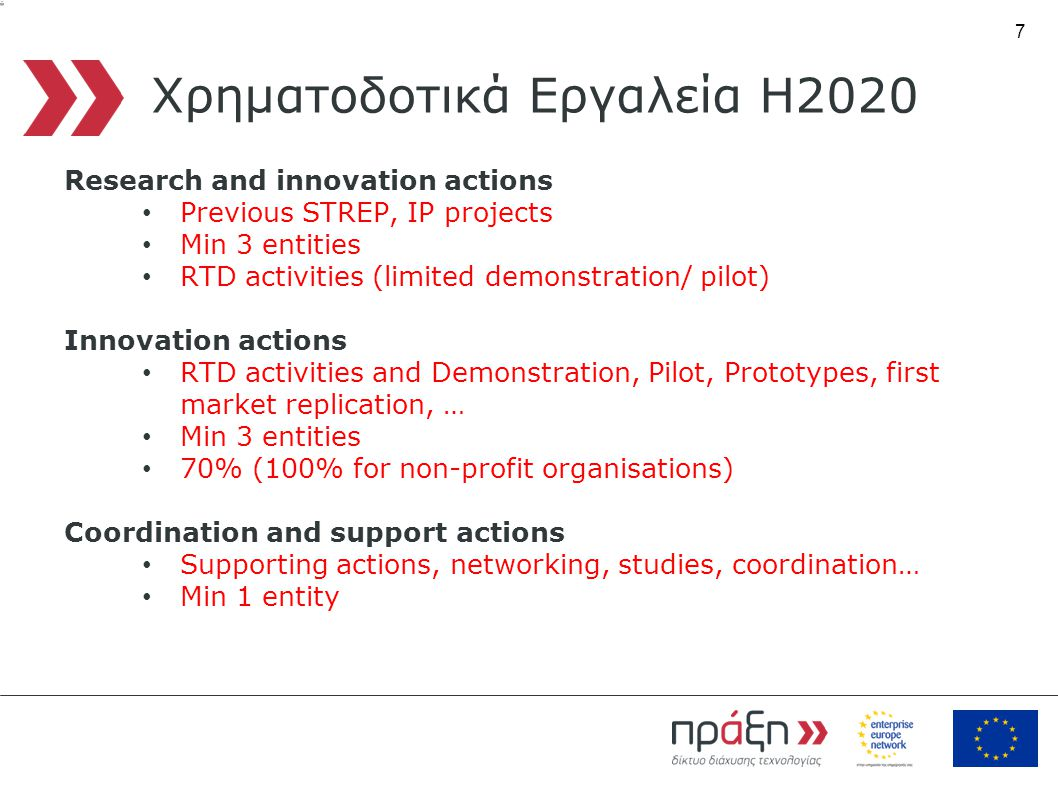 Χρηματοδοτικά Εργαλεία Η2020