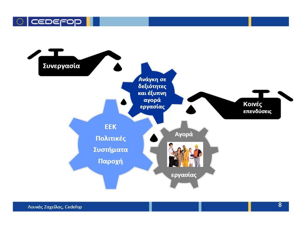 Ανάγκη σε δεξιότητες και έξυπνη αγορά εργασίας