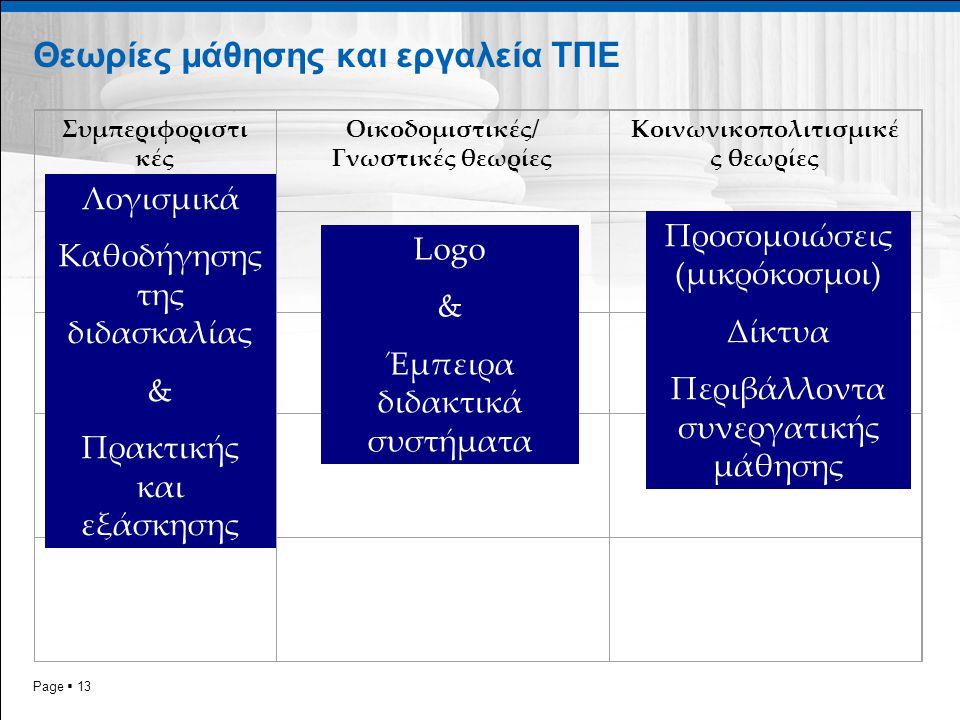 Θεωρίες μάθησης και εργαλεία ΤΠΕ