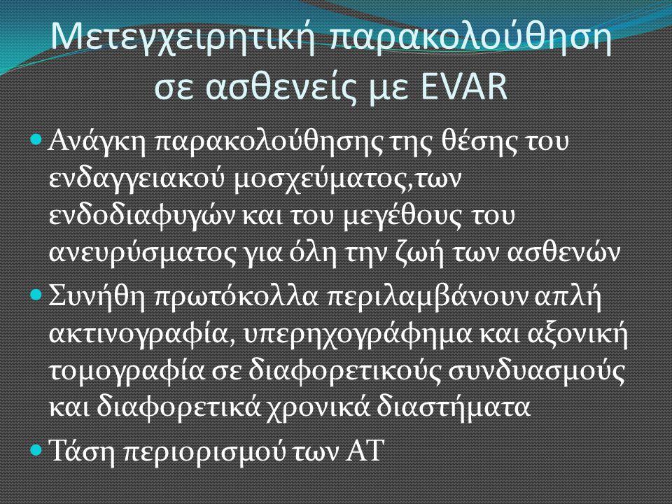 Μετεγχειρητική παρακολούθηση σε ασθενείς με EVAR