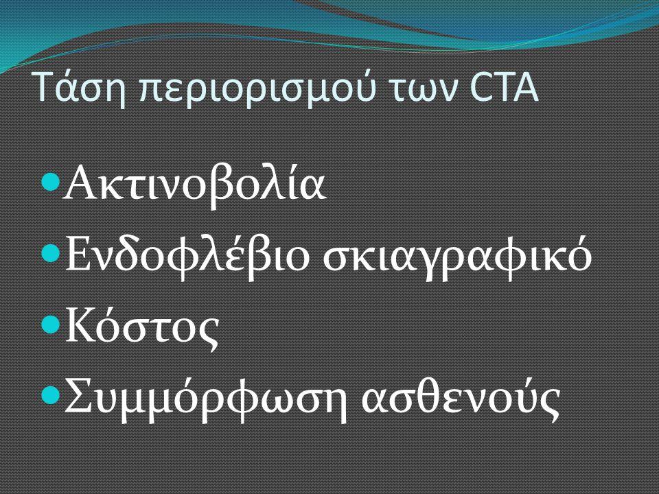 Τάση περιορισμού των CTA