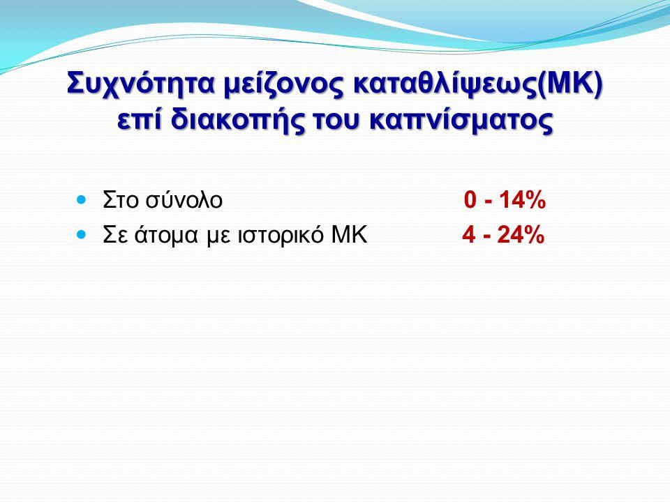 Συχνότητα μείζονος καταθλίψεως(ΜΚ) επί διακοπής του καπνίσματος