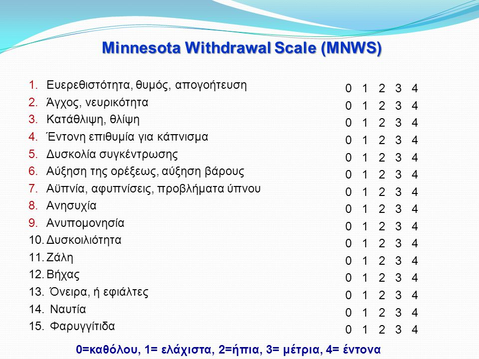 Minnesota Withdrawal Scale (MNWS)