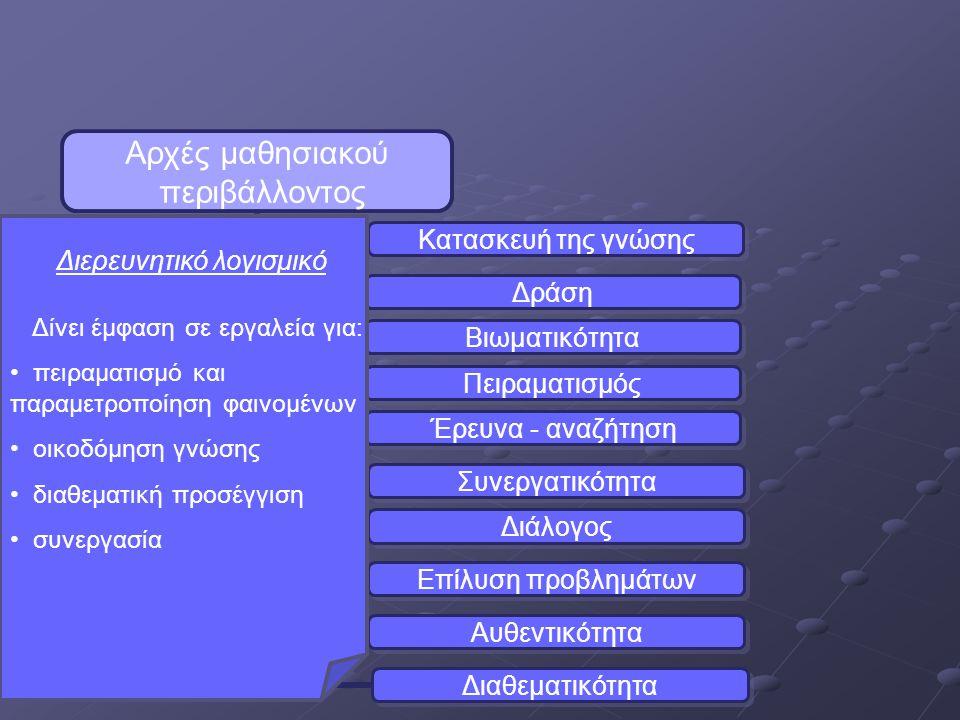 Διερευνητικό λογισμικό