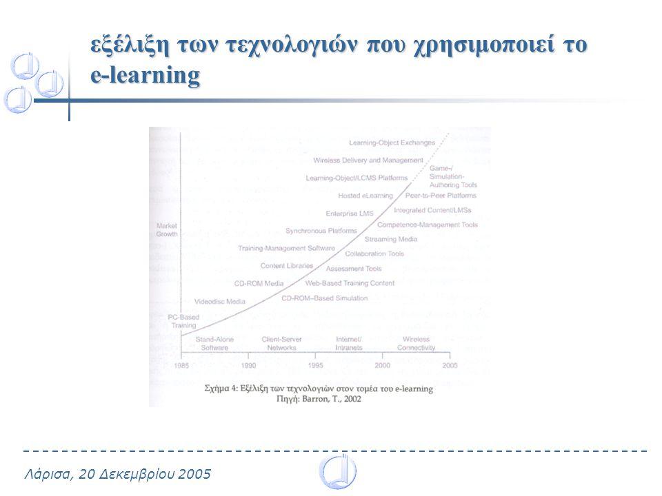 εξέλιξη των τεχνολογιών που χρησιμοποιεί το e-learning