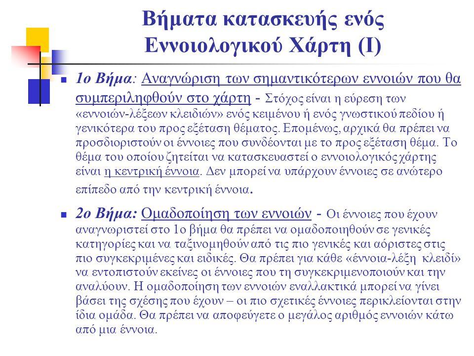 Βήματα κατασκευής ενός Εννοιολογικού Χάρτη (Ι)