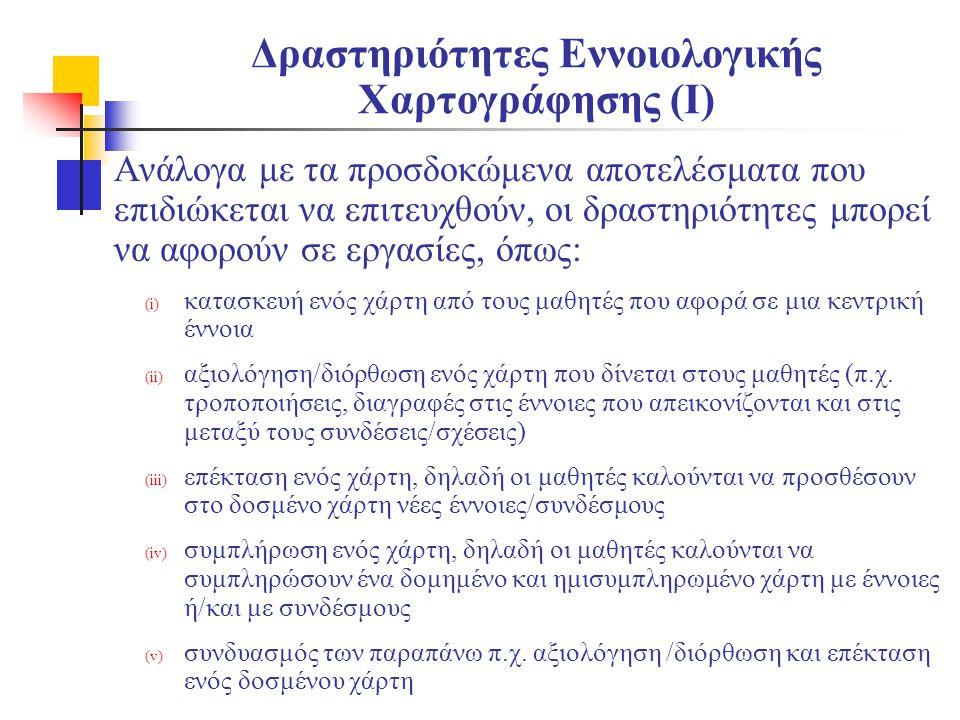 Δραστηριότητες Εννοιολογικής Χαρτογράφησης (Ι)