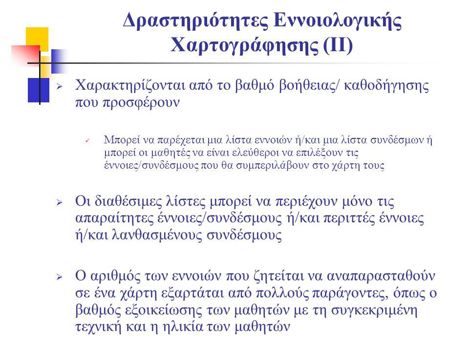 Δραστηριότητες Εννοιολογικής Χαρτογράφησης (ΙΙ)