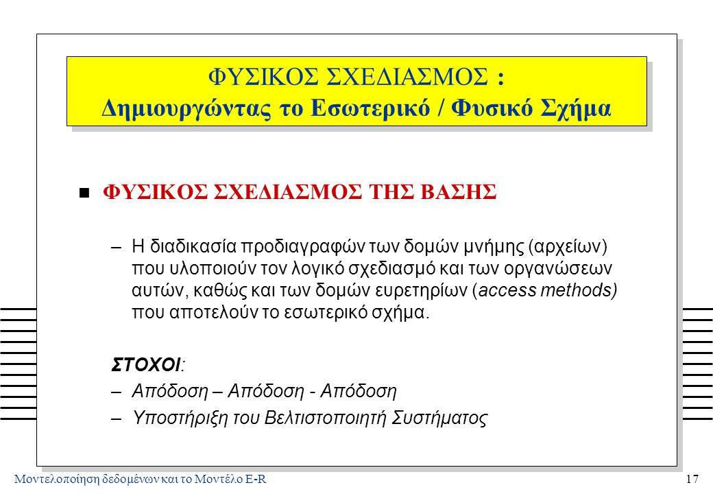 Διαδικασία Ανάπτυξης ΒΔ (3): Πλήρωση της Βάσης με Δεδομένα