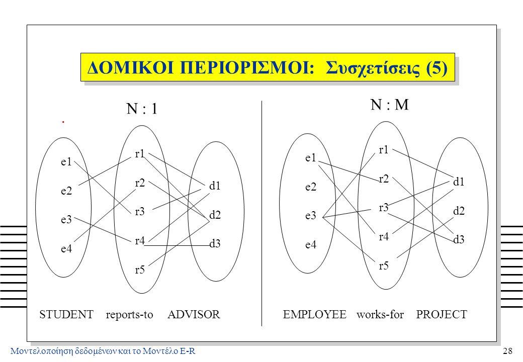 ΔΟΜΙΚΟΙ ΠΕΡΙΟΡΙΣΜΟΙ: Γνωρίσματα (1)