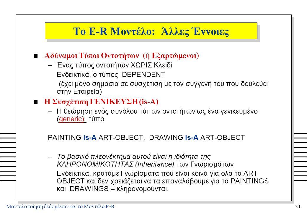 Το E-R Μοντέλο: Γραφικός Συμβολισμός
