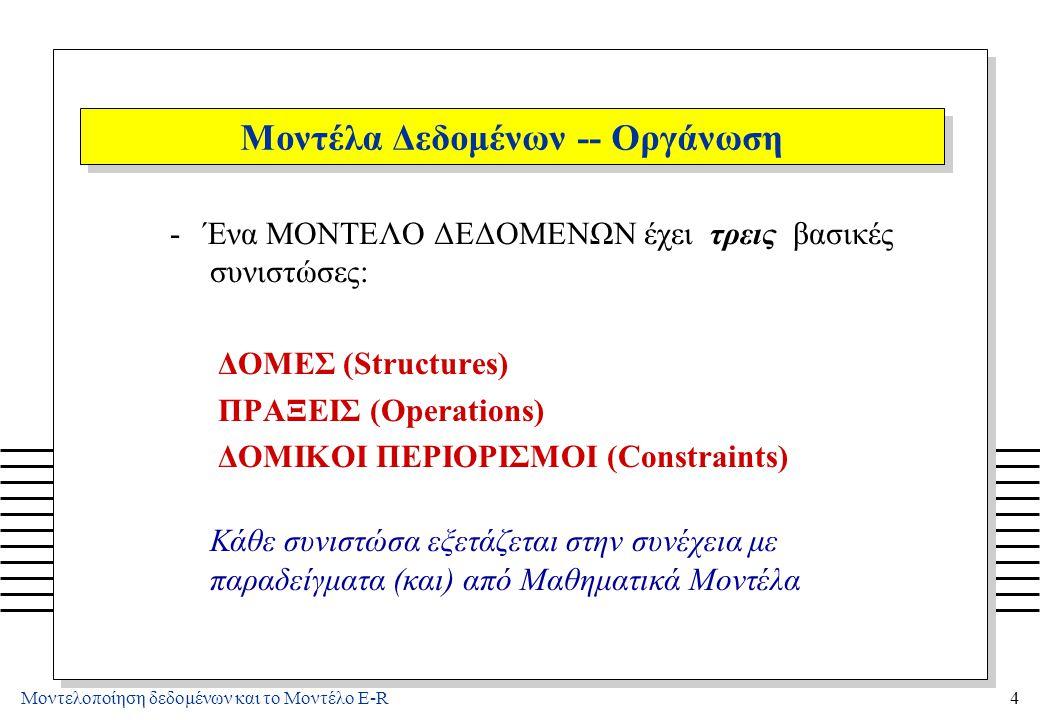 Οργάνωση Μοντέλου (α) Παράδειγμα: Μια δομή στα Μαθηματικά: ΣΥΝΟΛΑ