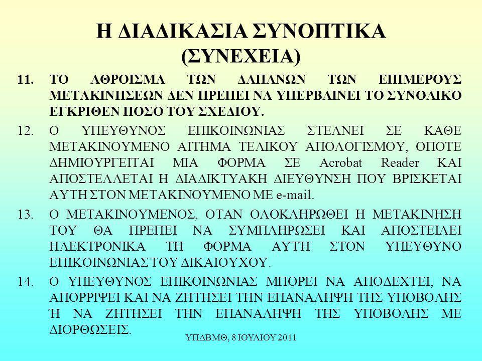 Η ΔΙΑΔΙΚΑΣΙΑ ΣΥΝΟΠΤΙΚΑ (ΣΥΝΕΧΕΙΑ)