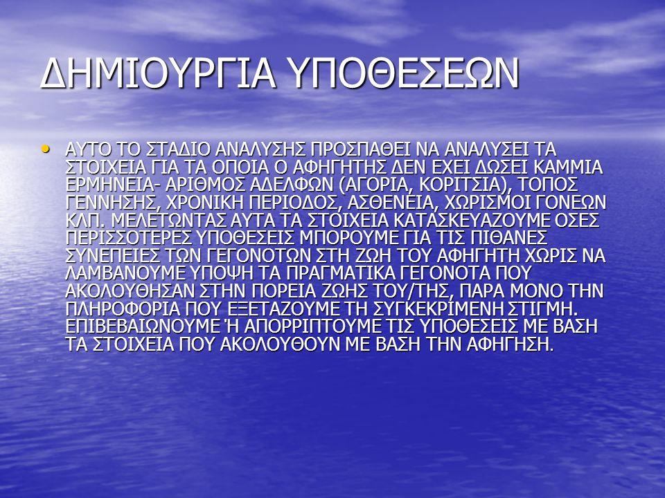 ΔΗΜΙΟΥΡΓΙΑ ΥΠΟΘΕΣΕΩΝ