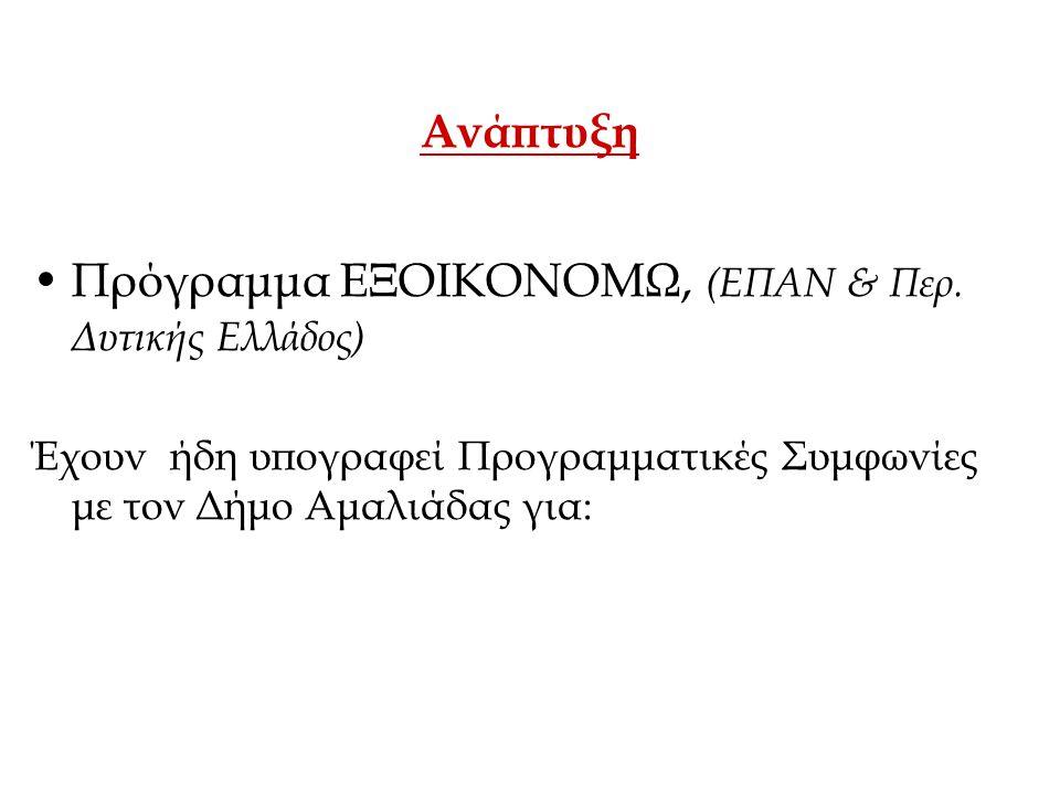 Πρόγραμμα ΕΞΟΙΚΟΝΟΜΩ, (ΕΠΑΝ & Περ. Δυτικής Ελλάδος)