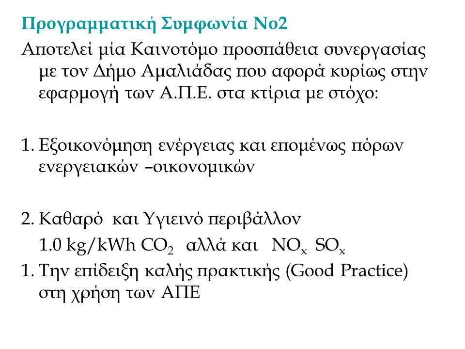Προγραμματική Συμφωνία Νο2