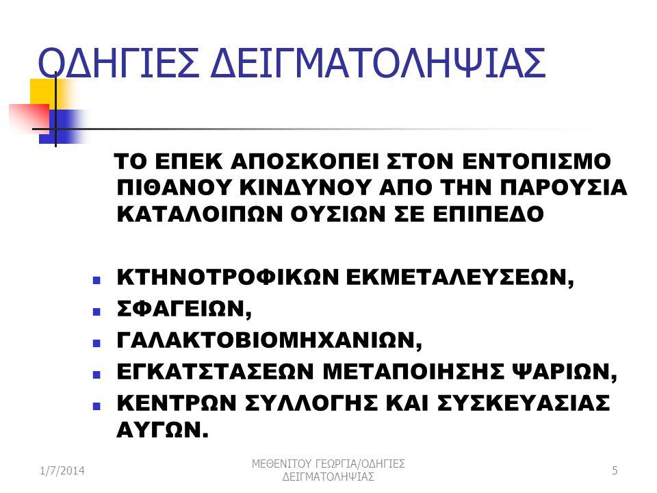 ΟΔΗΓΙΕΣ ΔΕΙΓΜΑΤΟΛΗΨΙΑΣ