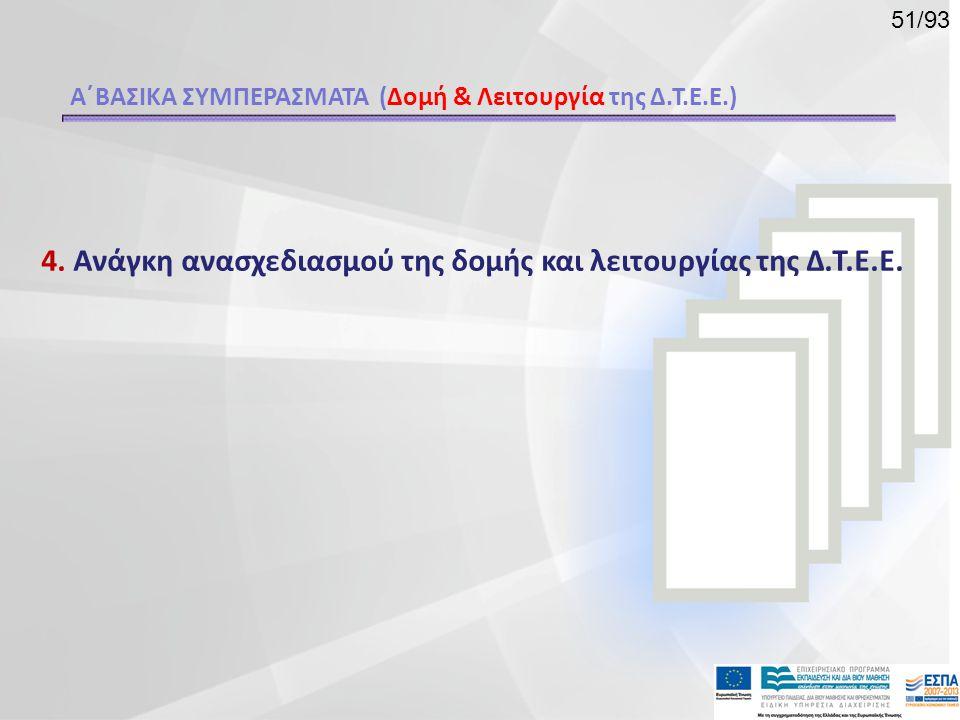 4. Ανάγκη ανασχεδιασμού της δομής και λειτουργίας της Δ.Τ.Ε.Ε.