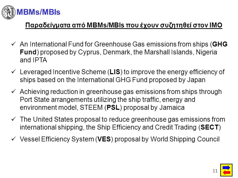 Παραδείγματα από MBMs/MBIs που έχουν συζητηθεί στον ΙΜΟ